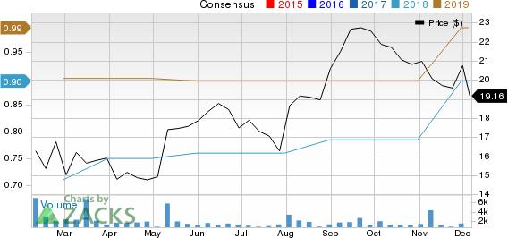 Hudson Ltd. Price and Consensus
