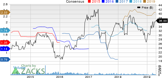 MYR Group, Inc. Price and Consensus