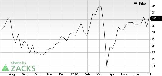 NanoString Technologies, Inc. Price