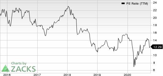 LKQ Corporation PE Ratio (TTM)