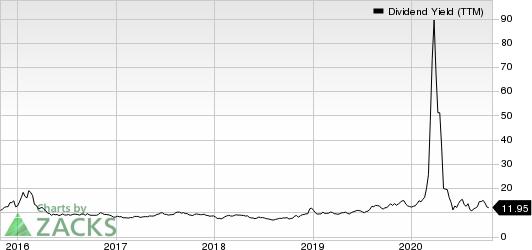 DCP Midstream Partners, LP Dividend Yield (TTM)