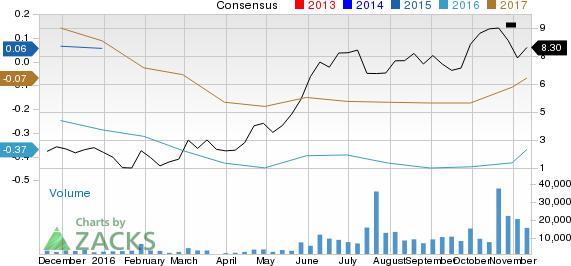 Why You Shouldn't Bet Against Fairmount Santrol (FMSA) Stock