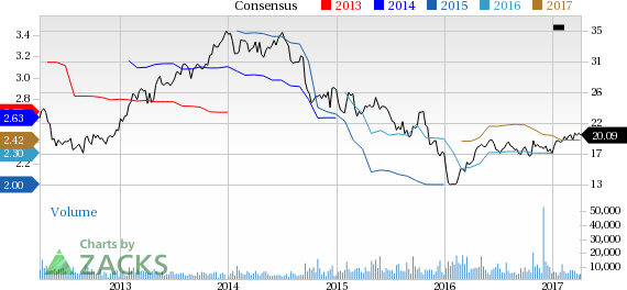 Why Is Owens-Illinois (OI) Up 4.9% Since the Last Earnings Report?