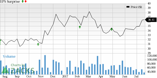 Will General Motors (GM) Stock Disappoint in Q2 Earnings?