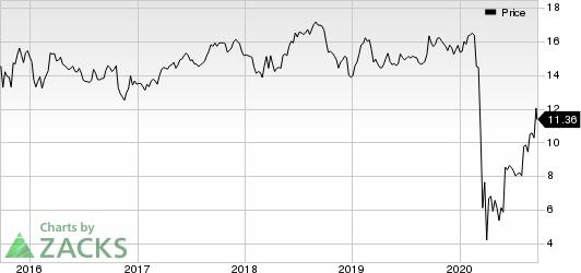 Ready Capital Corp Price
