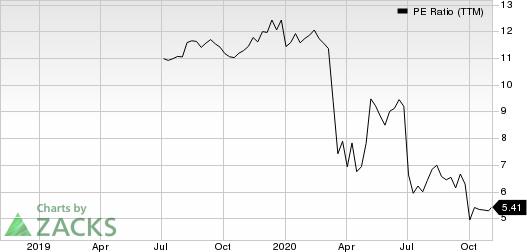 Meridian Bank PE Ratio (TTM)