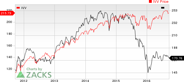 4 Low PE Utility Stocks to Buy for Uncertain Markets