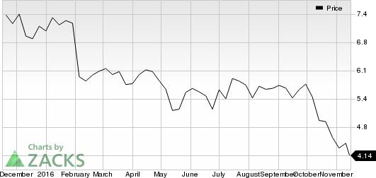 Nokia (NOK) Outlines Key Financial and Strategic Targets