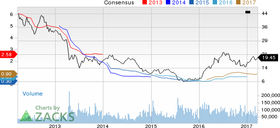 Why Is Barrick Gold (ABX) Down 7.8% Since the Last Earnings Report?