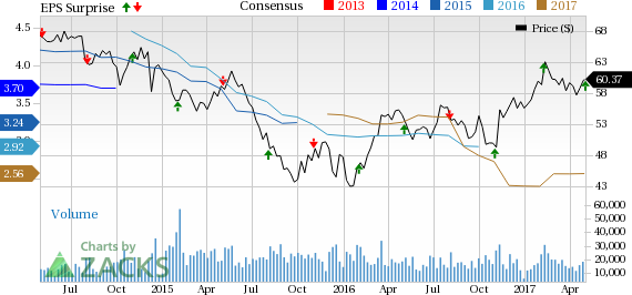 Emerson (EMR) Q2 Earnings in Line, Guidance Raised Again