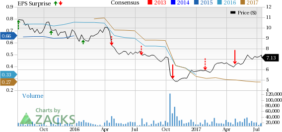 Ericsson (ERIC) Q2 Earnings: Another Earnings Miss in Store?