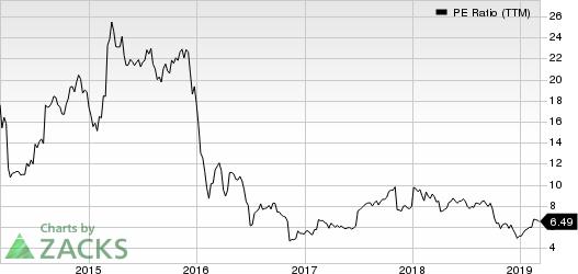 OneMain Holdings, Inc. PE Ratio (TTM)