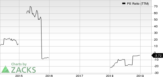 VimpelCom Ltd. PE Ratio (TTM)