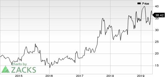 Aerojet Rocketdyne Holdings, Inc. Price