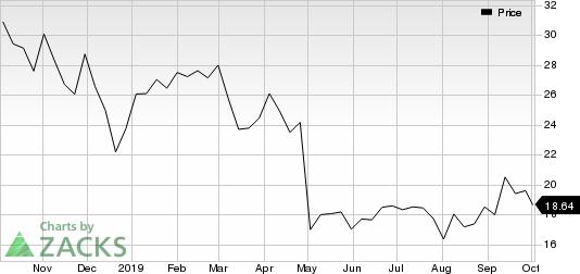 Heron Therapeutics, Inc. Price