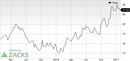 Patterson-UTI (PTEN) Prices Common Stock in Public Offering