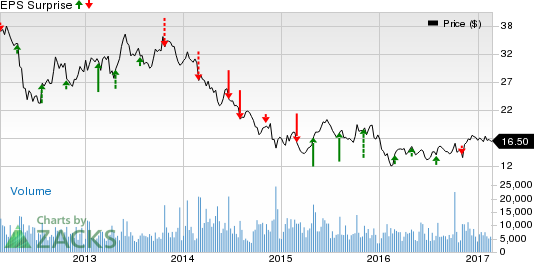 What's in Store for KBR Inc. (KBR) this Earnings Season?