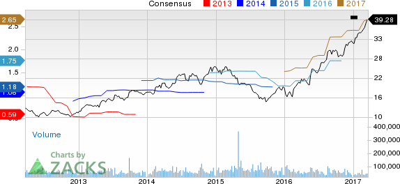 Why Is Applied Materials (AMAT) Up 11% Since the Last Earnings Report?