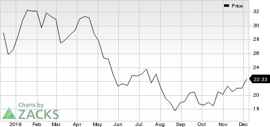 Halliburton Company Price
