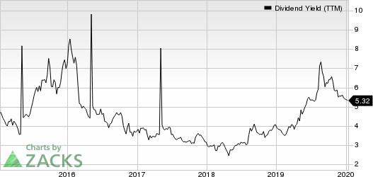 Ternium S.A. Dividend Yield (TTM)