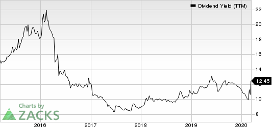 ARMOUR Residential REIT, Inc. Dividend Yield (TTM)