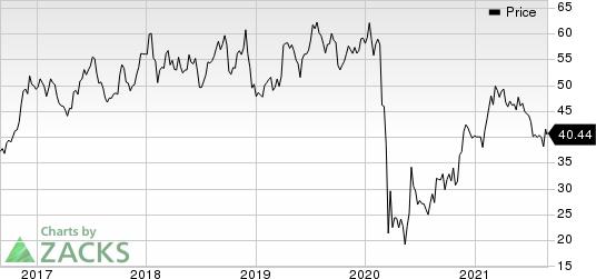 Delta Air Lines, Inc. Price