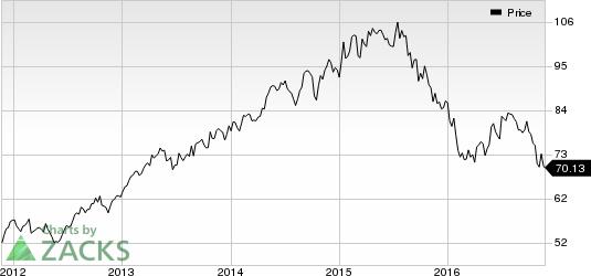 Novartis Buys Selexys on Favorable Phase II Data on SelG1