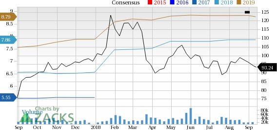 Should Value Investors Consider Abbvie Abbv Stock Now September