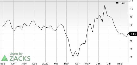 Aeglea BioTherapeutics, Inc. Price