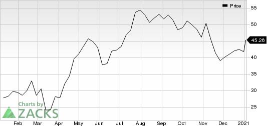 Wheaton Precious Metals Corp. Price
