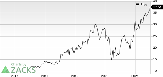 The Simply Good Foods Company Price