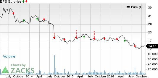 Leisure Stocks' Q3 Earnings Slated on Nov 8: SEAS, CNK & ILG