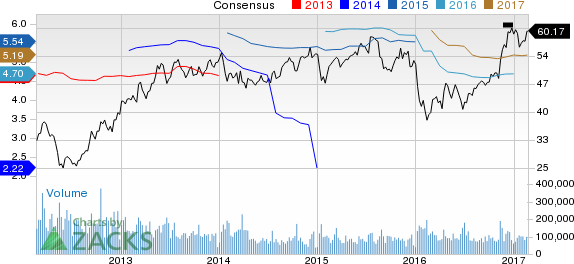 Why Is Citigroup (C) Up 6.6% Since the Last Earnings Report?