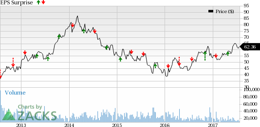 Las Vegas Sands' (LVS) Q2 Earnings: What's in the Cards?