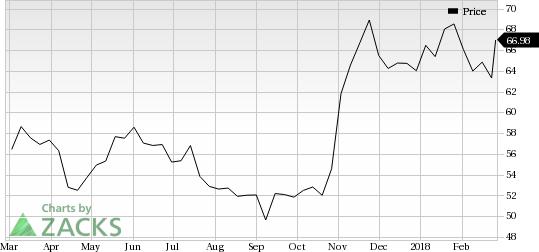 Qualcomm Stock Quote Amazing QUALCOMM QCOM Surges Stock Moves 44848% Higher Nasdaq