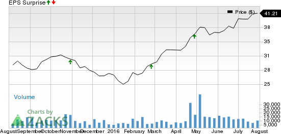 Iron Mountain (IRM) to Post Q2 Earnings: What to Expect?
