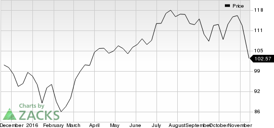 American Tower (AMT) Raised to Hold on Bright Prospects