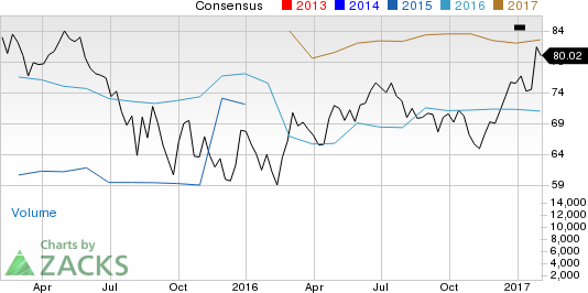 Magellan Midstream (MMP) Q4 Earnings and Revenues Beat