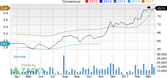 Why Analog Devices (ADI) Could Be a Potential Winner