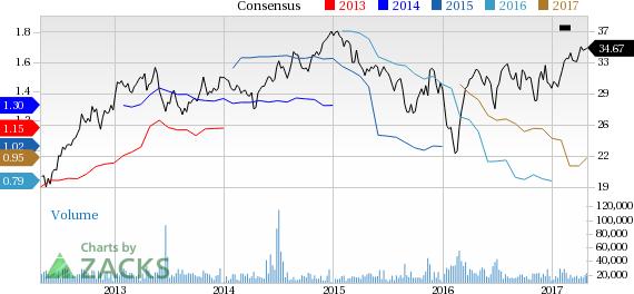 Weyerhaeuser (WY) Beats Q1 Earnings on Increased Sales