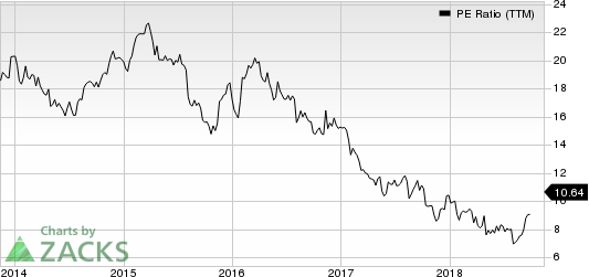 Sally Beauty Holdings, Inc. PE Ratio (TTM)
