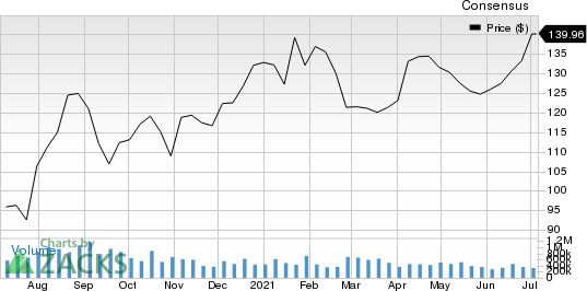 Capital City Bank Group Price and Consensus