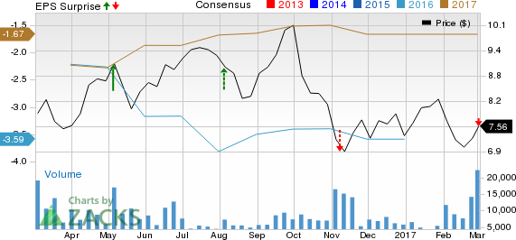 Windstream (WIN) Reports Wider-than-Expected Loss in Q4