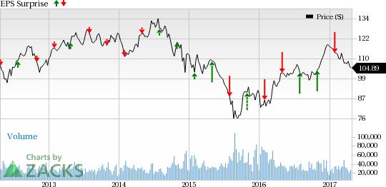 can chevron  cvx  q1 earnings stop its stock u0026 39 s slide