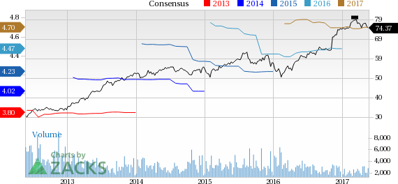 Why Is Torchmark (TMK) Down 1.9% Since the Last Earnings Report?