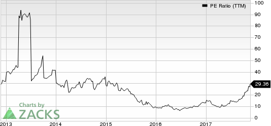 P.A.M. Transportation Services, Inc. PE Ratio (TTM)