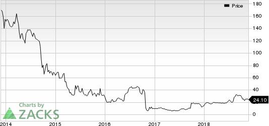 Opexa Therapeutics, Inc. Price
