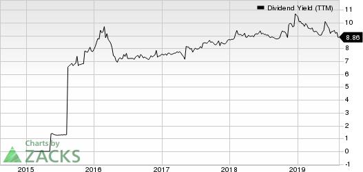 Great Ajax Corp. Dividend Yield (TTM)