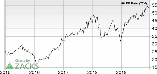 Essent Group Ltd. PE Ratio (TTM)