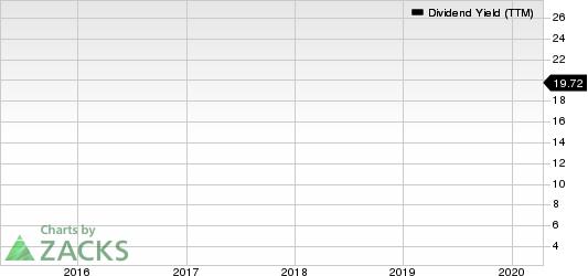 BGC Partners, Inc. Dividend Yield (TTM)